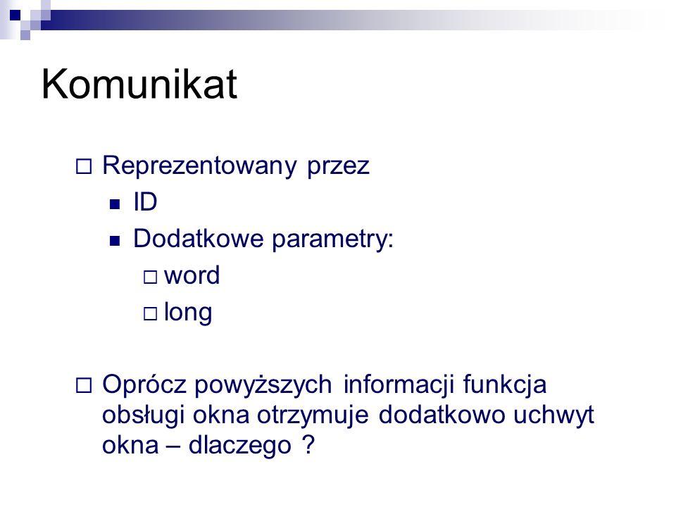 Komunikat Reprezentowany przez ID Dodatkowe parametry: word long Oprócz powyższych informacji funkcja obsługi okna otrzymuje dodatkowo uchwyt okna – d