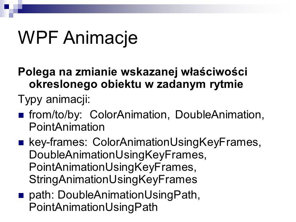Polega na zmianie wskazanej właściwości okreslonego obiektu w zadanym rytmie Typy animacji: from/to/by: ColorAnimation, DoubleAnimation, PointAnimatio