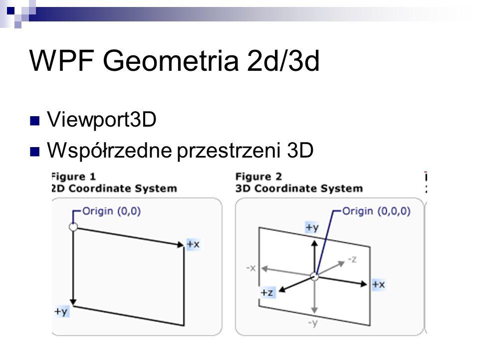 Viewport3D Współrzedne przestrzeni 3D WPF Geometria 2d/3d