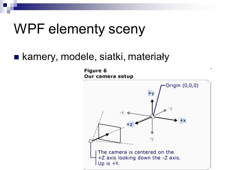 kamery, modele, siatki, materiały WPF elementy sceny