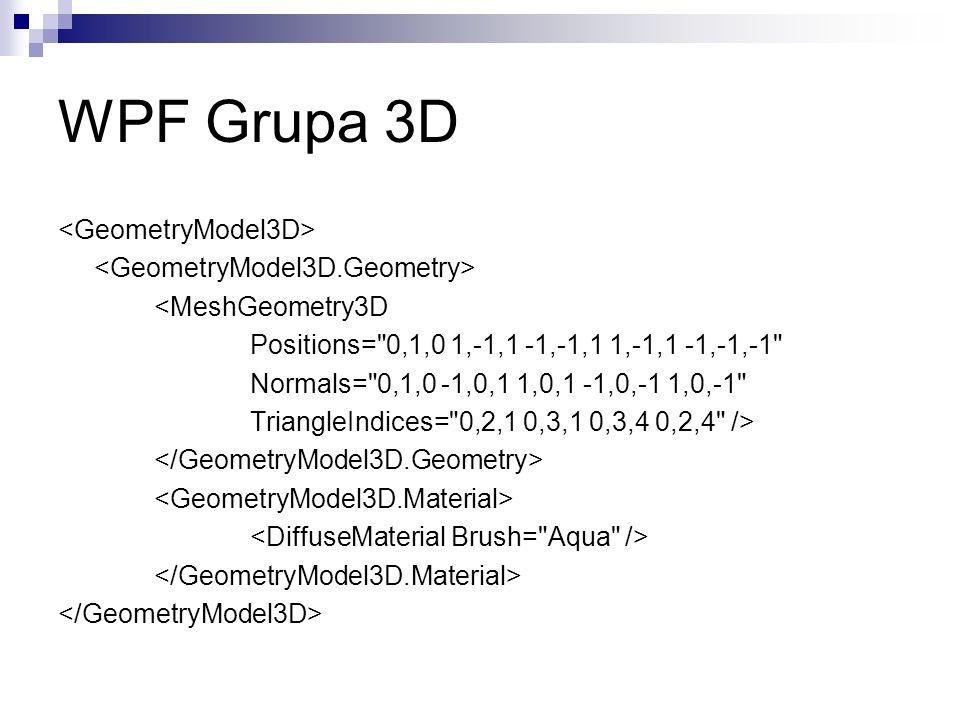 <MeshGeometry3D Positions=