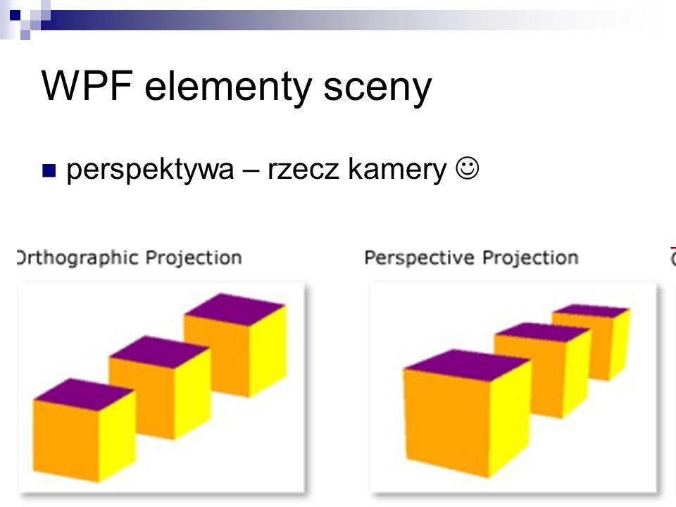 perspektywa – rzecz kamery WPF elementy sceny