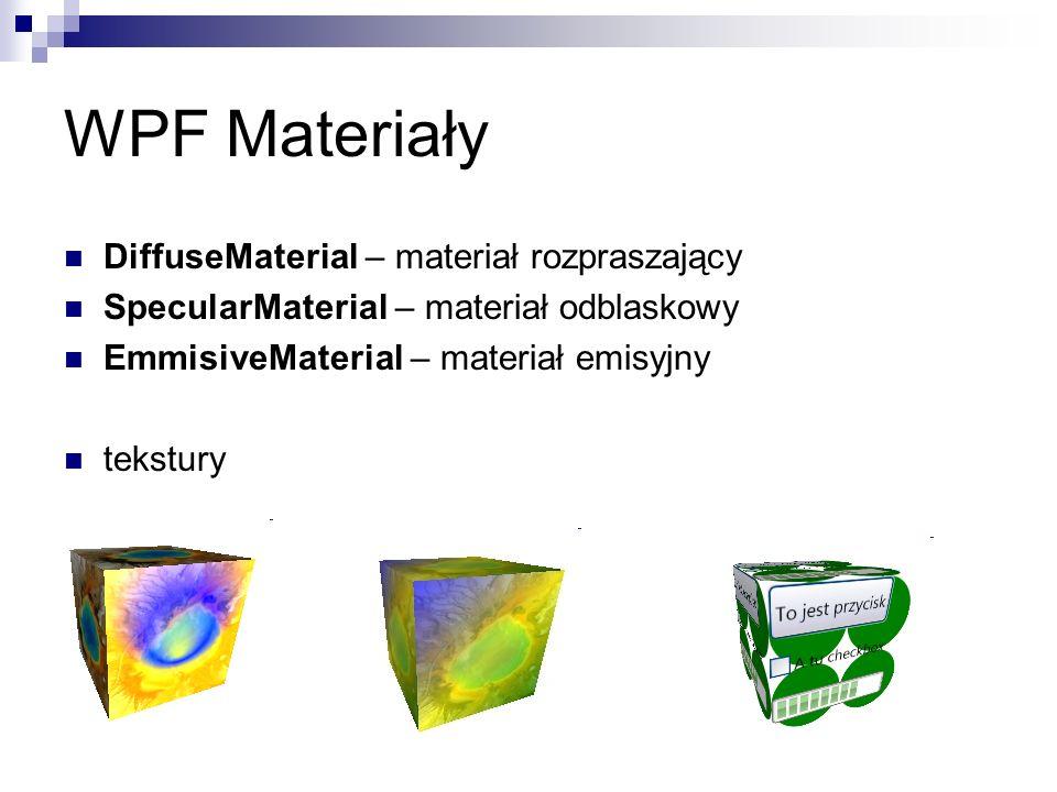 DiffuseMaterial – materiał rozpraszający SpecularMaterial – materiał odblaskowy EmmisiveMaterial – materiał emisyjny tekstury WPF Materiały