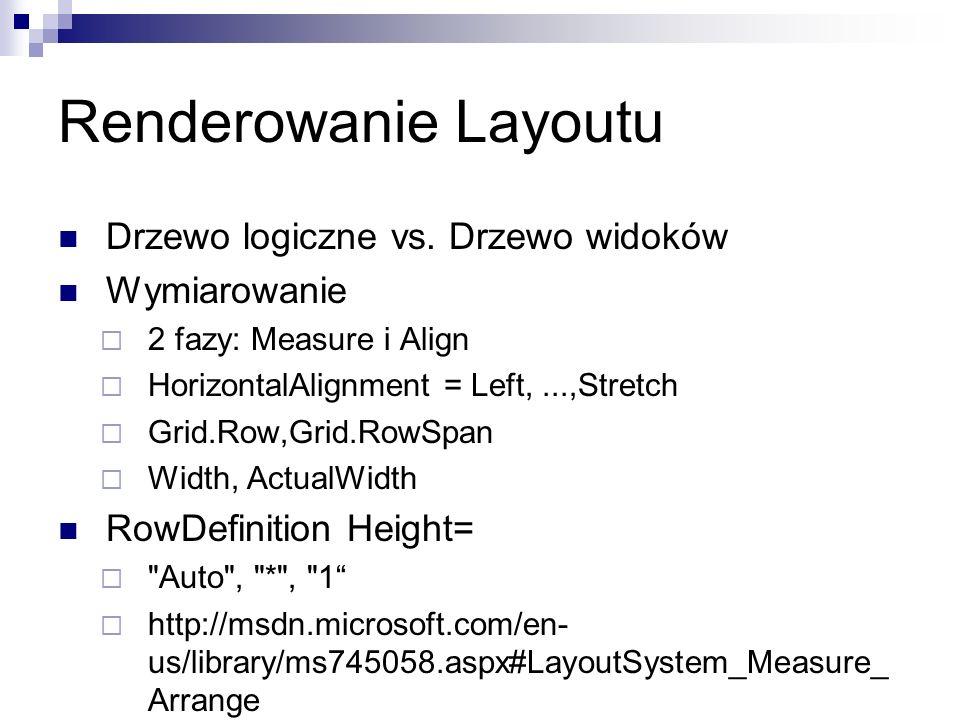 Renderowanie Layoutu Drzewo logiczne vs. Drzewo widoków Wymiarowanie 2 fazy: Measure i Align HorizontalAlignment = Left,...,Stretch Grid.Row,Grid.RowS