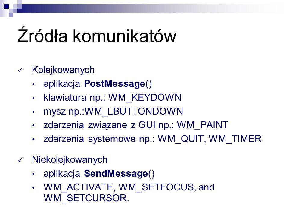 Źródła komunikatów Kolejkowanych aplikacja PostMessage() klawiatura np.: WM_KEYDOWN mysz np.:WM_LBUTTONDOWN zdarzenia związane z GUI np.: WM_PAINT zda