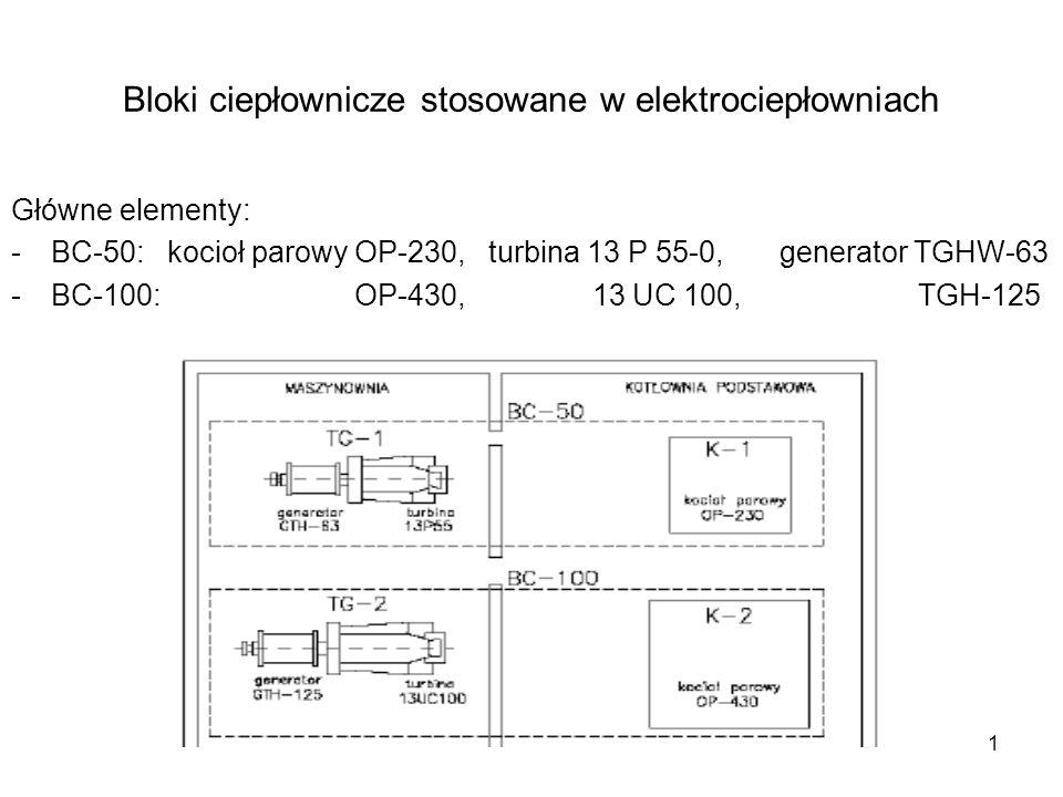 1 Bloki ciepłownicze stosowane w elektrociepłowniach Główne elementy: -BC-50: kocioł parowy OP-230, turbina 13 P 55-0, generator TGHW-63 -BC-100: OP-4