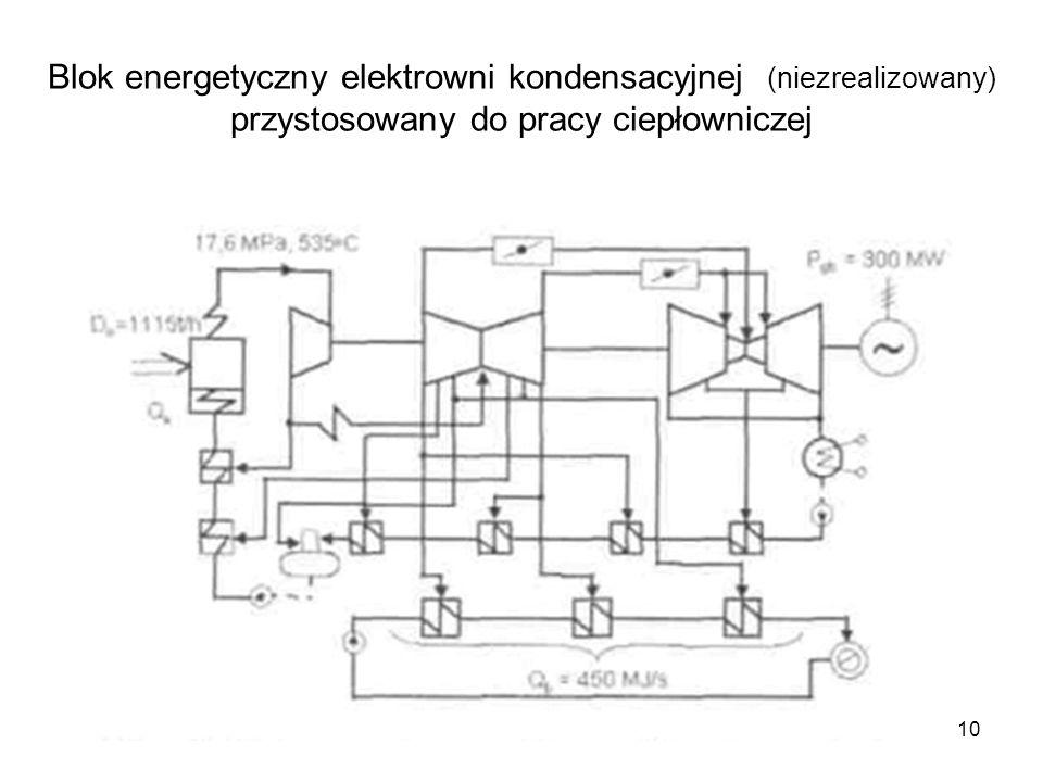 10 Blok energetyczny elektrowni kondensacyjnej (niezrealizowany) przystosowany do pracy ciepłowniczej