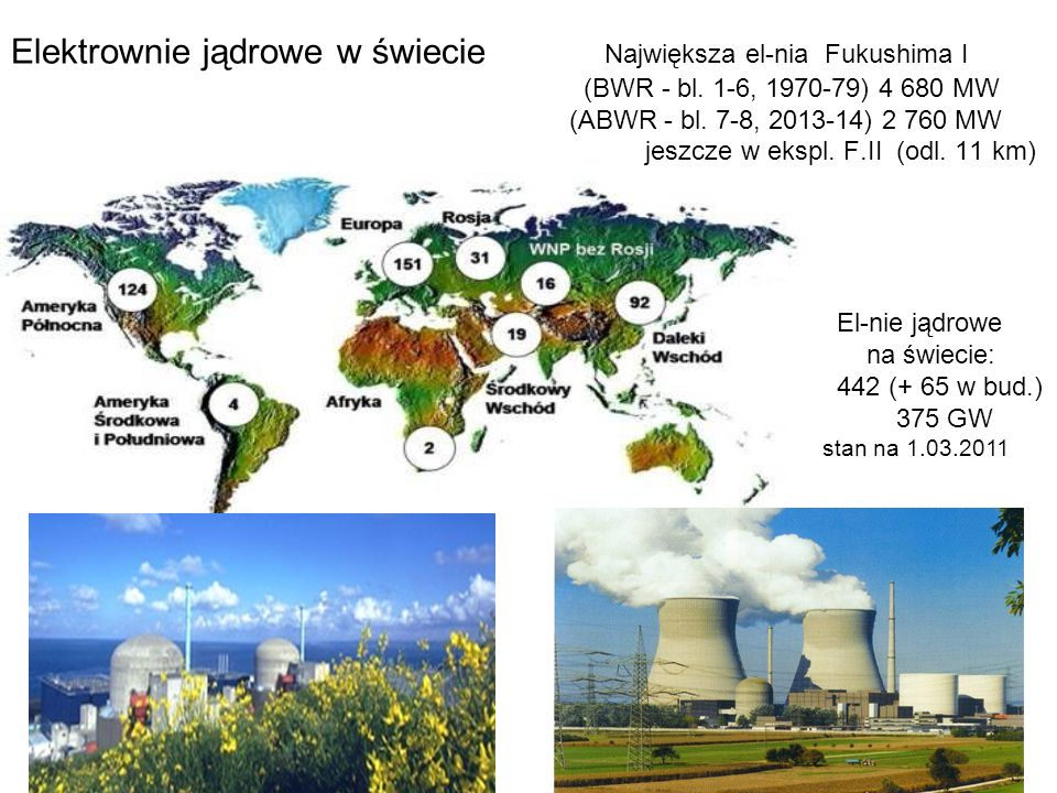 13 Elektrownie jądrowe w świecie Największa el-nia Fukushima I (BWR - bl. 1-6, 1970-79) 4 680 MW (ABWR - bl. 7-8, 2013-14) 2 760 MW jeszcze w ekspl. F