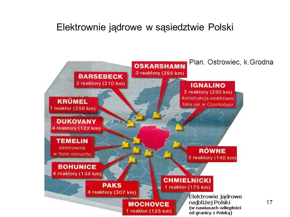 17 Elektrownie jądrowe w sąsiedztwie Polski Plan. Ostrowiec, k.Grodna