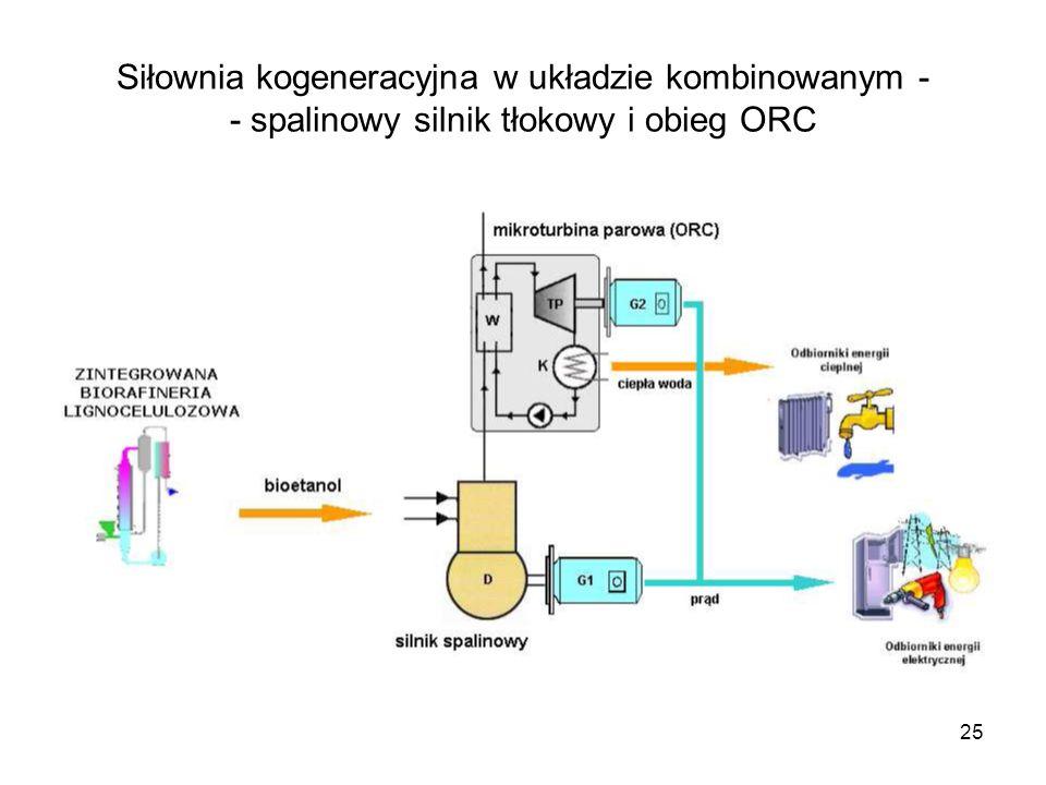 25 Siłownia kogeneracyjna w układzie kombinowanym - - spalinowy silnik tłokowy i obieg ORC