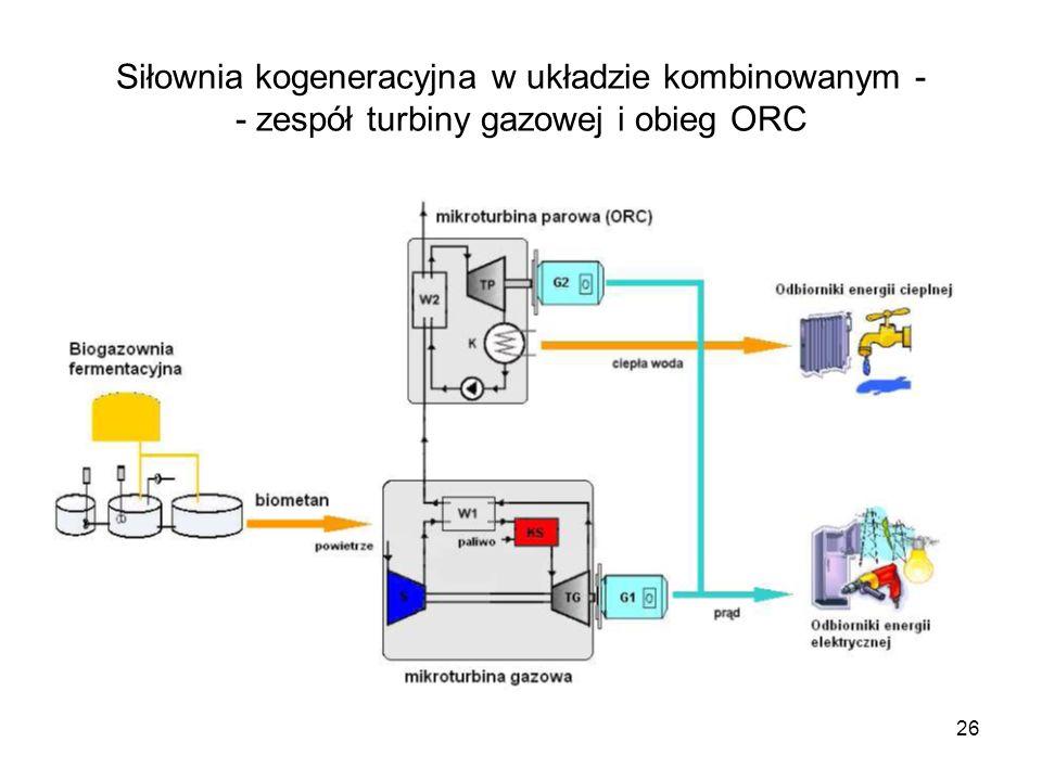 26 Siłownia kogeneracyjna w układzie kombinowanym - - zespół turbiny gazowej i obieg ORC