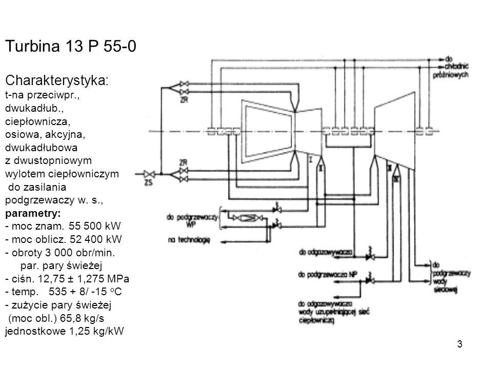 3 Turbina 13 P 55-0 Charakterystyka: t-na przeciwpr., dwukadłub., ciepłownicza, osiowa, akcyjna, dwukadłubowa z dwustopniowym wylotem ciepłowniczym do