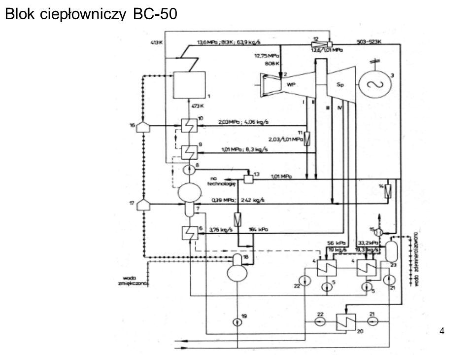 4 Blok ciepłowniczy BC-50