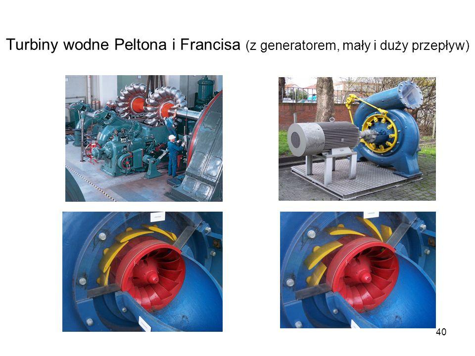 40 Turbiny wodne Peltona i Francisa (z generatorem, mały i duży przepływ)
