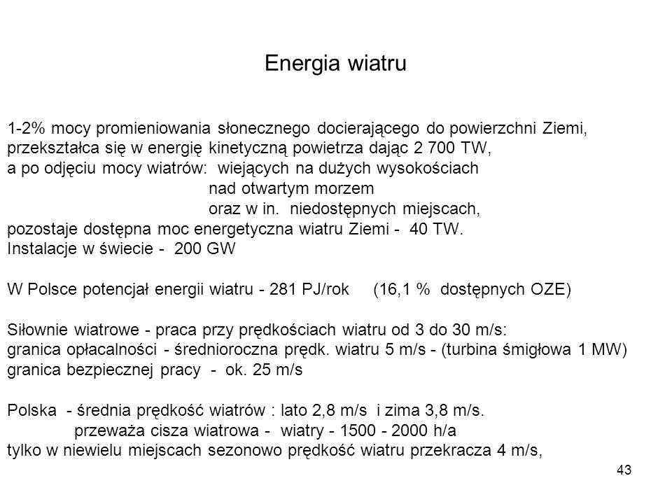 43 Energia wiatru 1-2% mocy promieniowania słonecznego docierającego do powierzchni Ziemi, przekształca się w energię kinetyczną powietrza dając 2 700