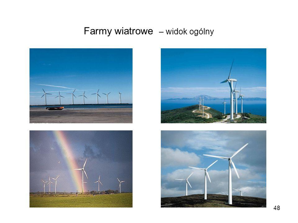 48 Farmy wiatrowe – widok ogólny