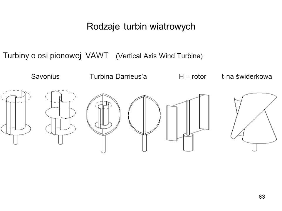 63 Rodzaje turbin wiatrowych Turbiny o osi pionowej VAWT (Vertical Axis Wind Turbine) Savonius Turbina Darrieusa H – rotor t-na świderkowa