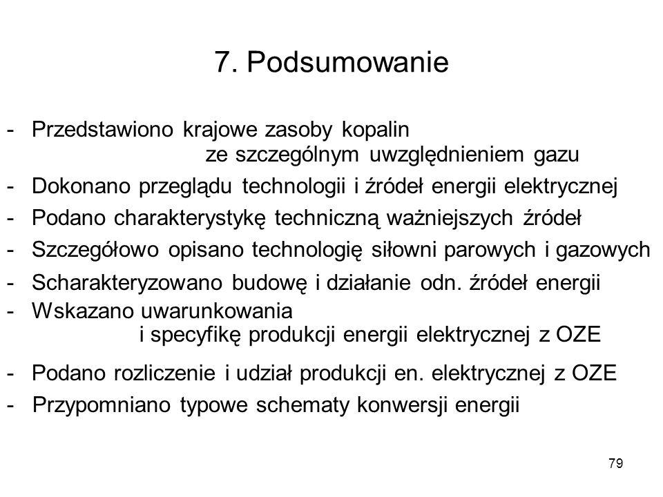 79 7. Podsumowanie -Przedstawiono krajowe zasoby kopalin ze szczególnym uwzględnieniem gazu -Dokonano przeglądu technologii i źródeł energii elektrycz