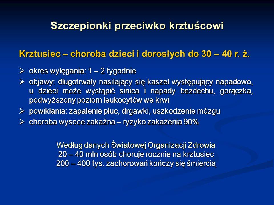 Szczepionki przeciwko krztuścowi Krztusiec – choroba dzieci i dorosłych do 30 – 40 r. ż. okres wylęgania: 1 – 2 tygodnie okres wylęgania: 1 – 2 tygodn
