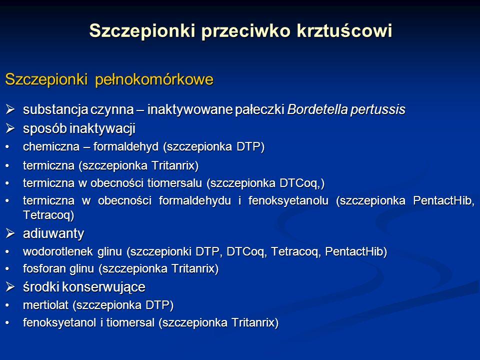 Szczepionki przeciwko krztuścowi Szczepionki pełnokomórkowe substancja czynna – inaktywowane pałeczki Bordetella pertussis substancja czynna – inaktyw