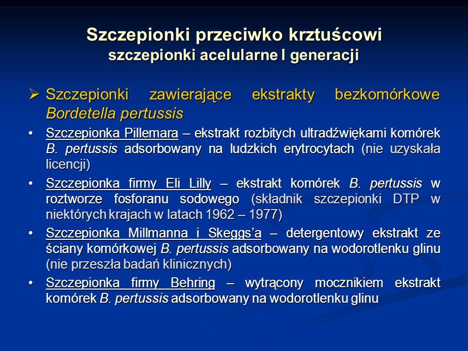 Szczepionki przeciwko krztuścowi szczepionki acelularne I generacji Szczepionki zawierające ekstrakty bezkomórkowe Bordetella pertussis Szczepionki za