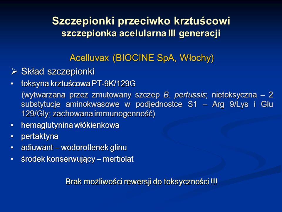 Szczepionki przeciwko krztuścowi szczepionka acelularna III generacji Acelluvax (BIOCINE SpA, Włochy) Skład szczepionki Skład szczepionki toksyna krzt