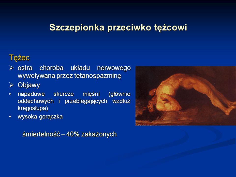 Szczepionka przeciwko tężcowi Tężec ostra choroba układu nerwowego wywoływana przez tetanospazminę ostra choroba układu nerwowego wywoływana przez tet