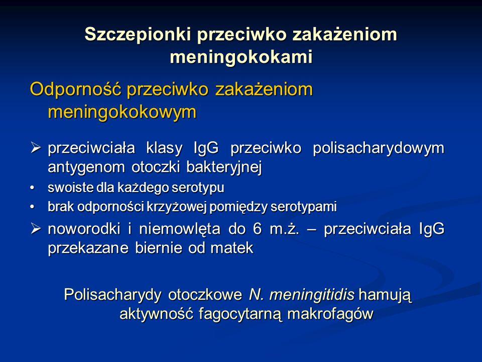 Szczepionki przeciwko zakażeniom meningokokami Odporność przeciwko zakażeniom meningokokowym przeciwciała klasy IgG przeciwko polisacharydowym antygen