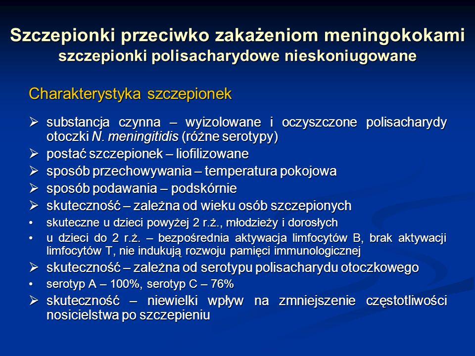 Szczepionki przeciwko zakażeniom meningokokami szczepionki polisacharydowe nieskoniugowane Charakterystyka szczepionek substancja czynna – wyizolowane