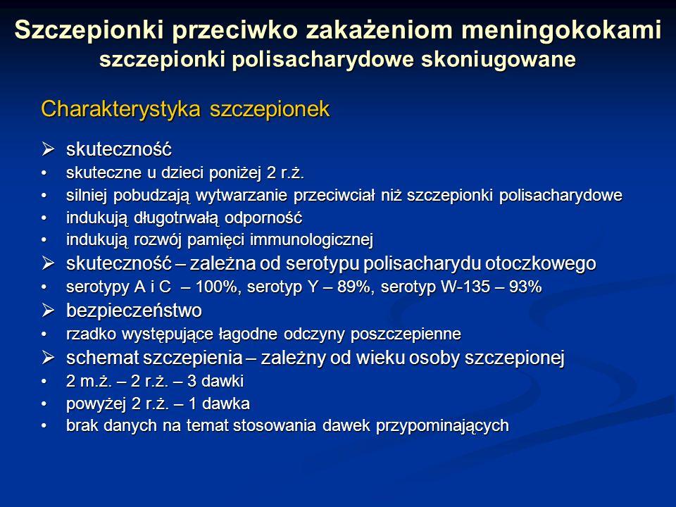 Szczepionki przeciwko zakażeniom meningokokami szczepionki polisacharydowe skoniugowane Charakterystyka szczepionek skuteczność skuteczność skuteczne