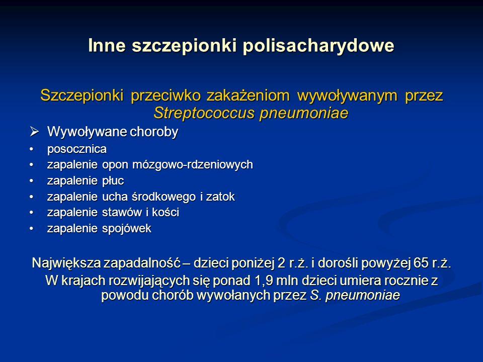 Inne szczepionki polisacharydowe Szczepionki przeciwko zakażeniom wywoływanym przez Streptococcus pneumoniae Wywoływane choroby Wywoływane choroby pos