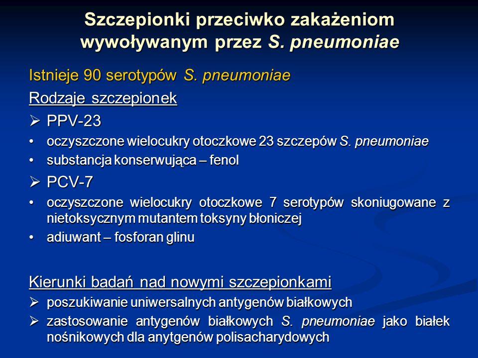 Szczepionki przeciwko zakażeniom wywoływanym przez S. pneumoniae Istnieje 90 serotypów S. pneumoniae Rodzaje szczepionek PPV-23 PPV-23 oczyszczone wie