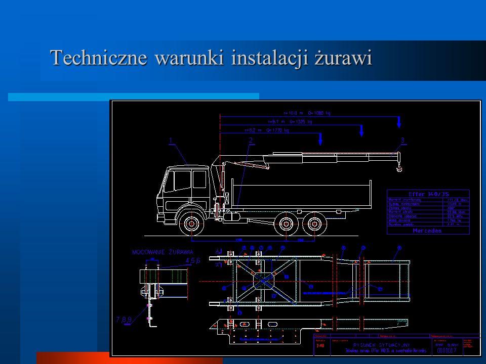 Charakterystyka techniczno-eksploatacyjna żurawi Charakterystyki wersji żurawi wielkości M Q = 180 kNm Mat. techniczne HMF