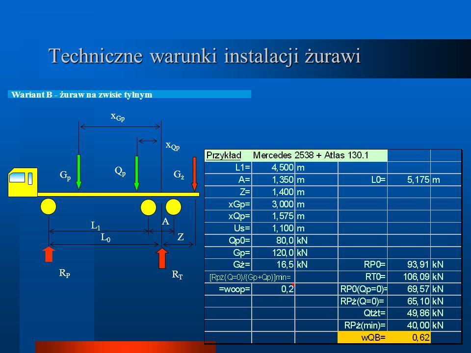 Techniczne warunki instalacji żurawi x Gp GpGp GżGż QpQp A Z L0L0 L1L1 x Qp RPRP RTRT Wariant A - żuraw za kabiną