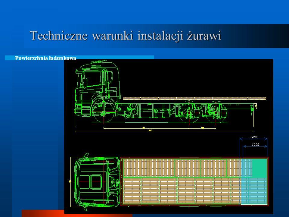 Techniczne warunki instalacji żurawi x Gp GpGp GżGż QpQp A ZL0L0 L1L1 x Qp RPRP RTRT Wariant B - żuraw na zwisie tylnym