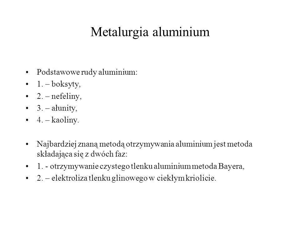 Metalurgia aluminium Podstawowe rudy aluminium: 1. – boksyty, 2. – nefeliny, 3. – ałunity, 4. – kaoliny. Najbardziej znaną metodą otrzymywania alumini