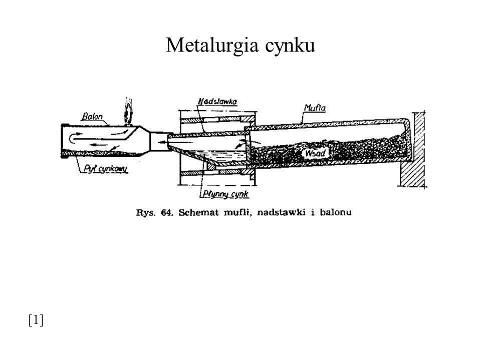 Metalurgia cynku [1]