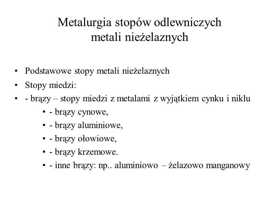 Metalurgia stopów odlewniczych metali nieżelaznych Podstawowe stopy metali nieżelaznych Stopy miedzi: - brązy – stopy miedzi z metalami z wyjątkiem cy