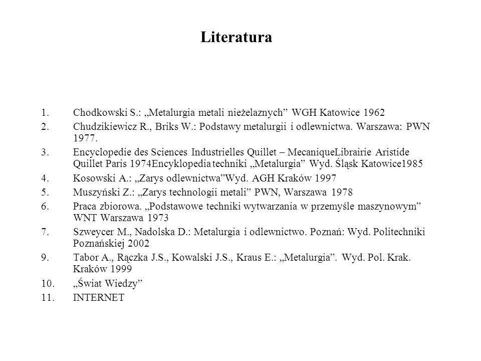 Literatura 1.Chodkowski S.: Metalurgia metali nieżelaznych WGH Katowice 1962 2.Chudzikiewicz R., Briks W.: Podstawy metalurgii i odlewnictwa. Warszawa
