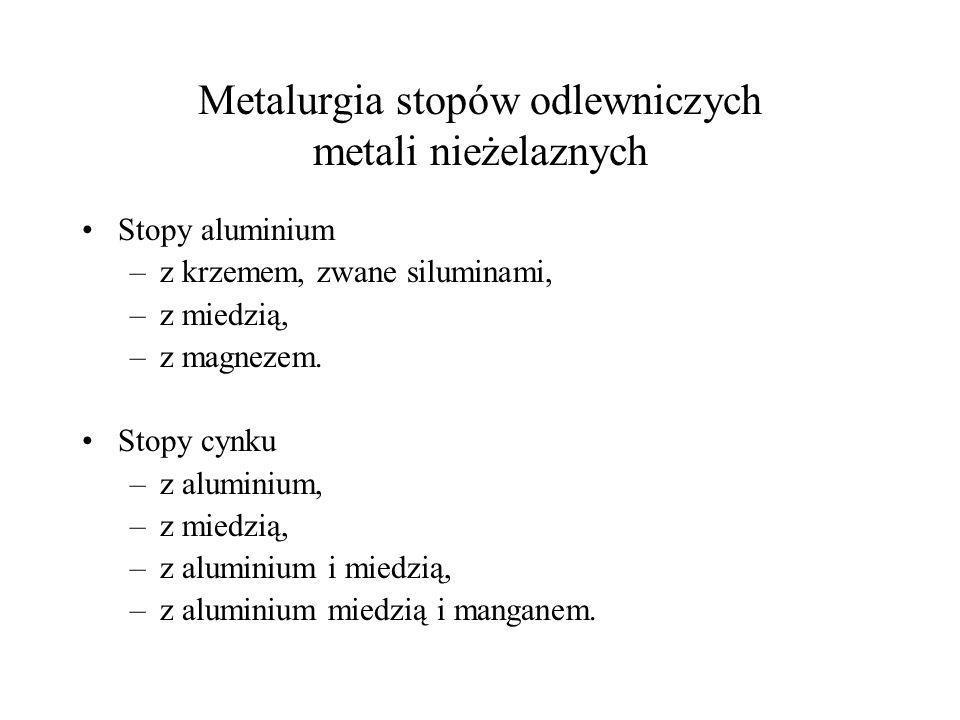 Metalurgia stopów odlewniczych metali nieżelaznych Stopy aluminium –z krzemem, zwane siluminami, –z miedzią, –z magnezem. Stopy cynku –z aluminium, –z