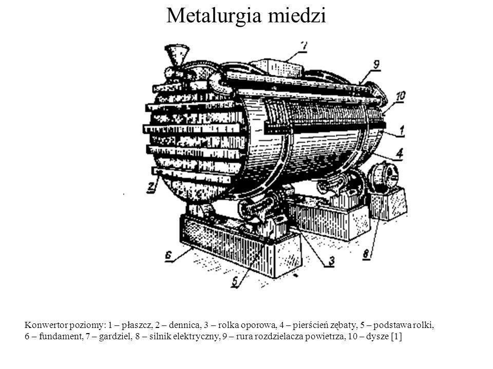 Metalurgia miedzi Konwertor poziomy: 1 – płaszcz, 2 – dennica, 3 – rolka oporowa, 4 – pierścień zębaty, 5 – podstawa rolki, 6 – fundament, 7 – gardzie