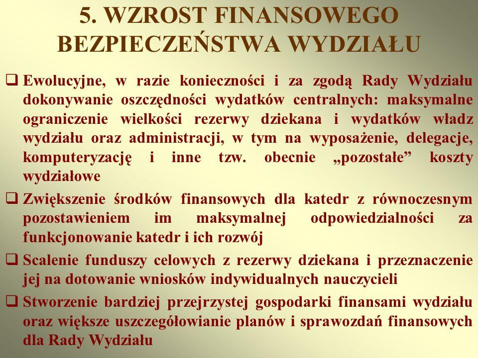 5. WZROST FINANSOWEGO BEZPIECZEŃSTWA WYDZIAŁU Ewolucyjne, w razie konieczności i za zgodą Rady Wydziału dokonywanie oszczędności wydatków centralnych: