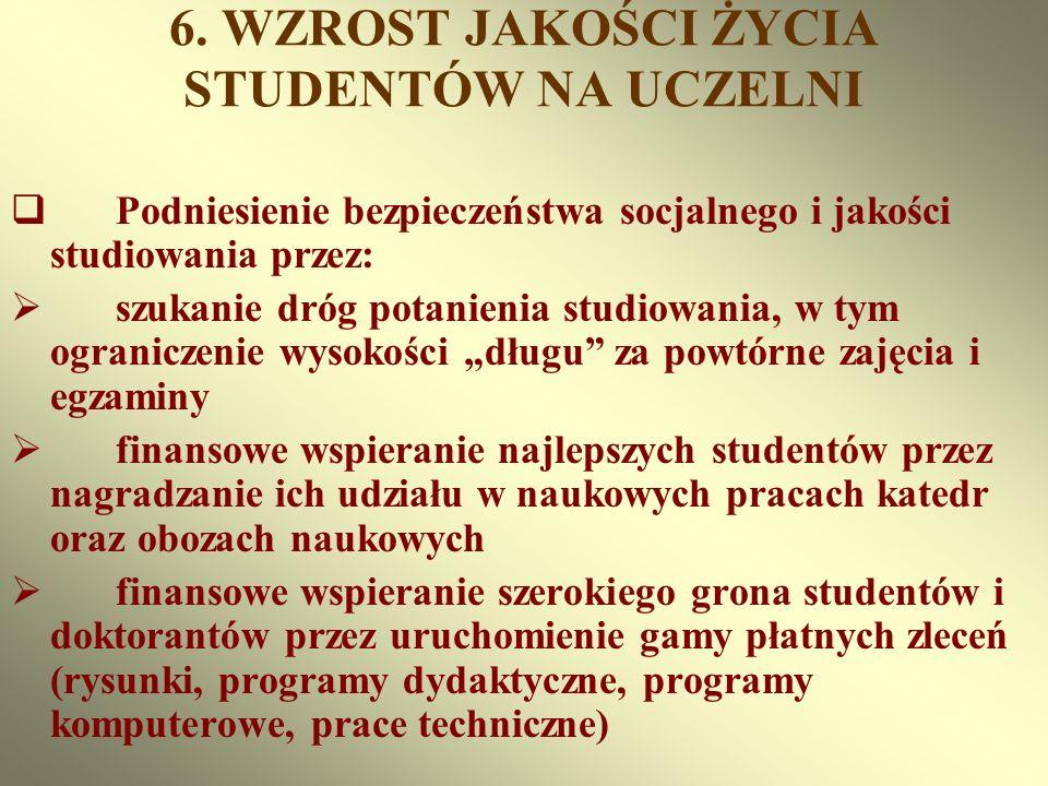 6. WZROST JAKOŚCI ŻYCIA STUDENTÓW NA UCZELNI Podniesienie bezpieczeństwa socjalnego i jakości studiowania przez: szukanie dróg potanienia studiowania,