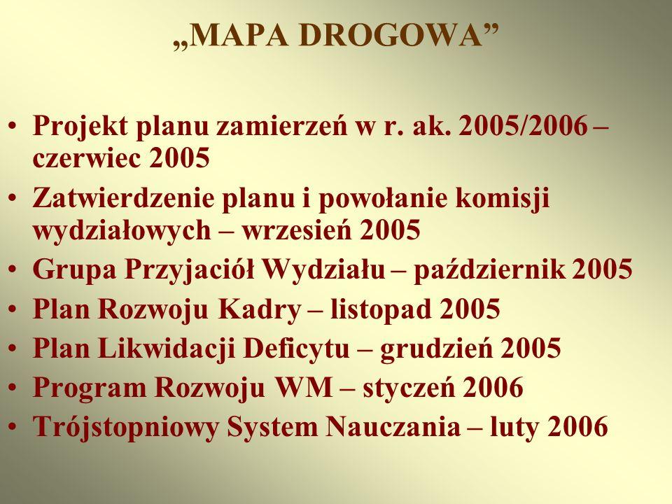 MAPA DROGOWA Projekt planu zamierzeń w r. ak. 2005/2006 – czerwiec 2005 Zatwierdzenie planu i powołanie komisji wydziałowych – wrzesień 2005 Grupa Prz