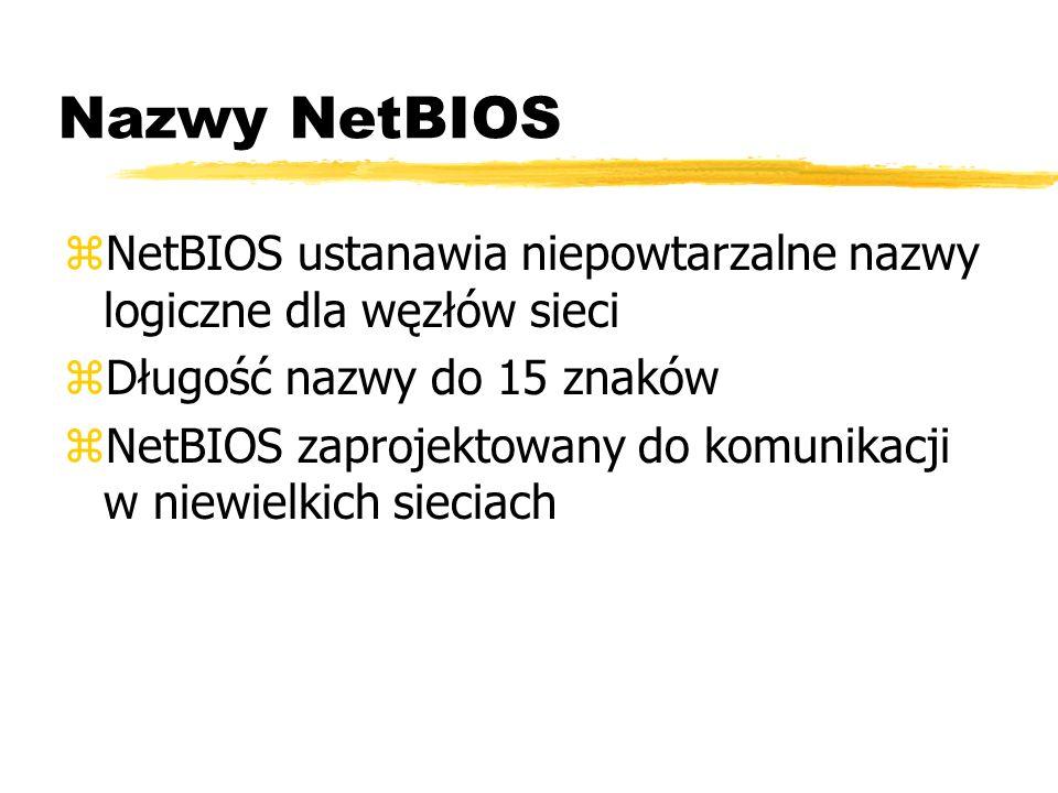 Nazwy NetBIOS zNetBIOS ustanawia niepowtarzalne nazwy logiczne dla węzłów sieci zDługość nazwy do 15 znaków zNetBIOS zaprojektowany do komunikacji w n
