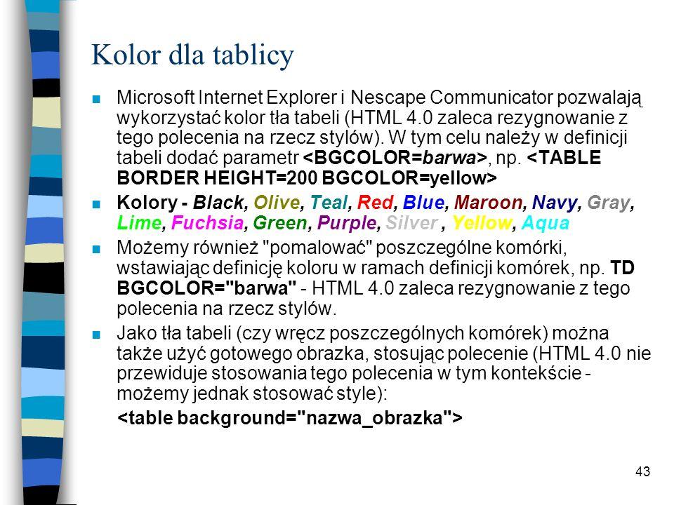 43 Kolor dla tablicy n Microsoft Internet Explorer i Nescape Communicator pozwalają wykorzystać kolor tła tabeli (HTML 4.0 zaleca rezygnowanie z tego