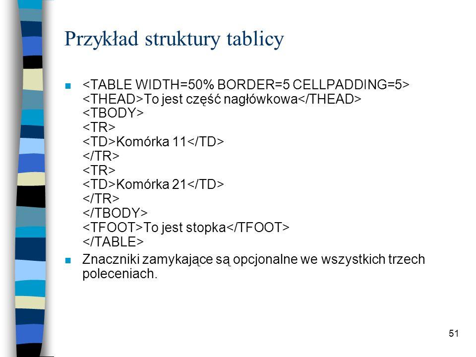 51 Przykład struktury tablicy n To jest część nagłówkowa Komórka 11 Komórka 21 To jest stopka n Znaczniki zamykające są opcjonalne we wszystkich trzec
