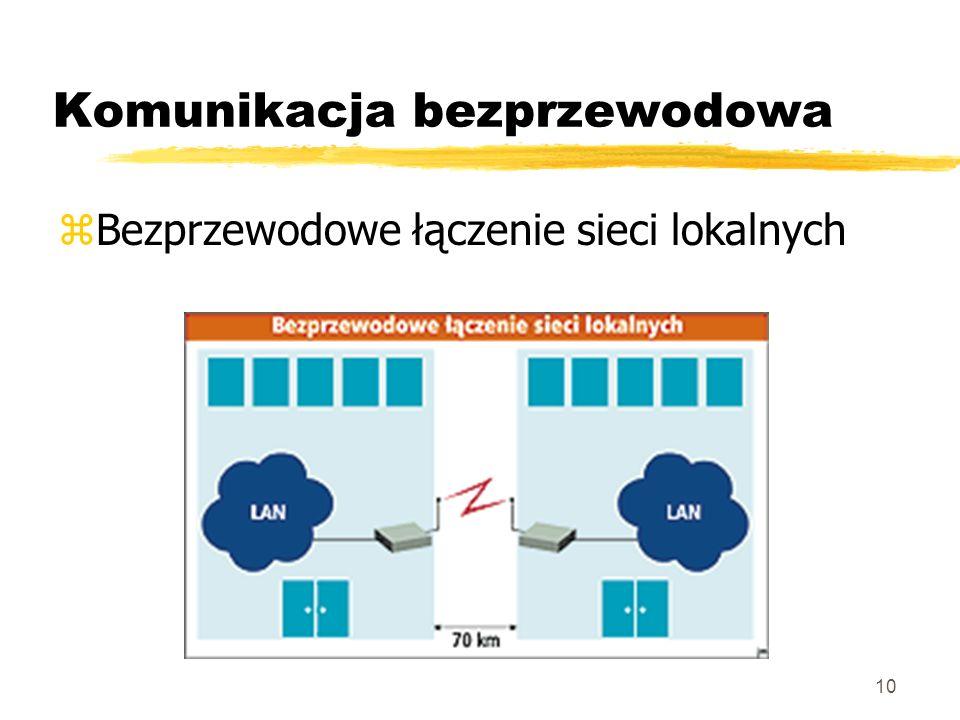 10 Komunikacja bezprzewodowa zBezprzewodowe łączenie sieci lokalnych