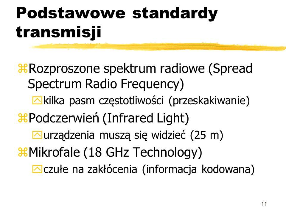 11 Podstawowe standardy transmisji zRozproszone spektrum radiowe (Spread Spectrum Radio Frequency) ykilka pasm częstotliwości (przeskakiwanie) zPodcze