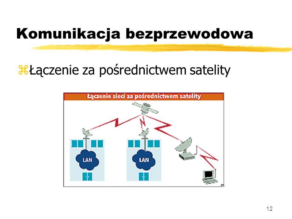 12 Komunikacja bezprzewodowa zŁączenie za pośrednictwem satelity